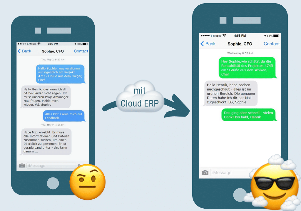 SAP Business ByDesign mobile cloud ERP all4cloud Chat